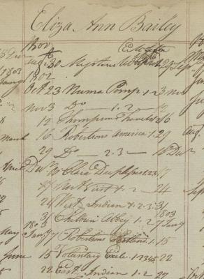 Circulation Records, 1789-1805
