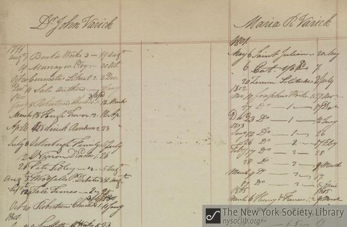 Charging Ledger: 1799-1805