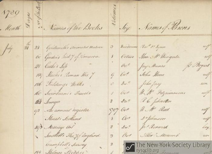 Charging Ledger: 1789-1792